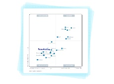 Magic Quadrant