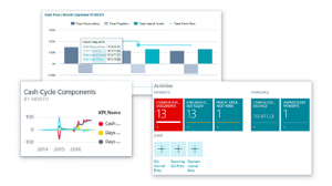 Manage your financials
