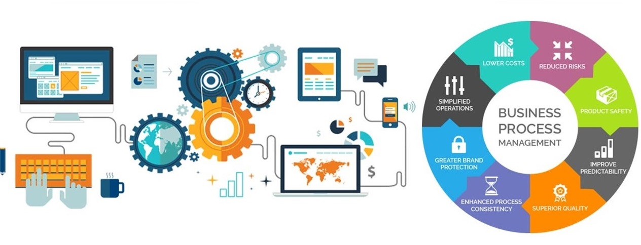 """IDENTIFY THE BEST """"BUSINESS PROCESS AUTOMATION"""" PLATFORM FOR YOUR BUSINESS."""