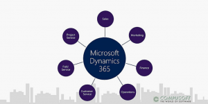 Empower your organization with Dynamics 365 business central