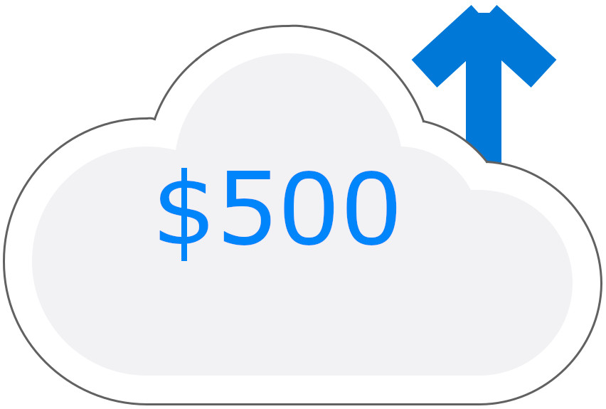 the value of the cloud